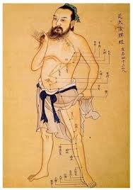 Chinese Acupuncture follows similar principles to Feng Shui